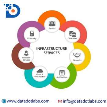 Infrastructure Services in Malaysia